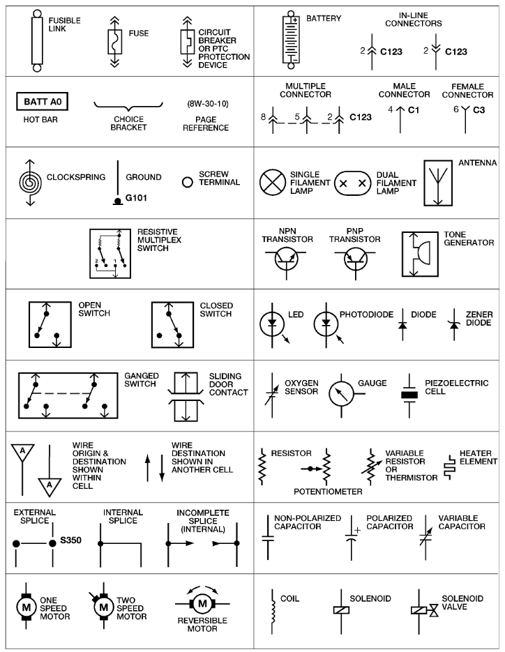 factory automotive wiring diagrams engine misfire common symbols you will see on a wiring diagram